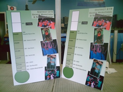 fundraising goal thermometers