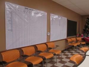 sales goal charts dry erase